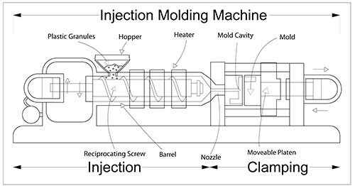 injection_machine1